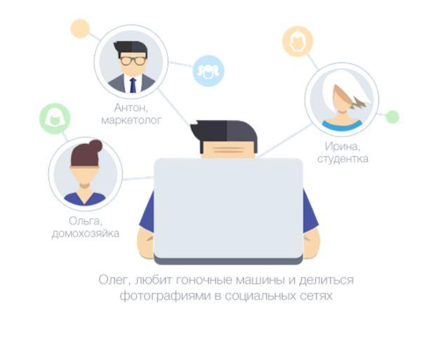 Admixer DMP - таргетинг по целевым аудиториям