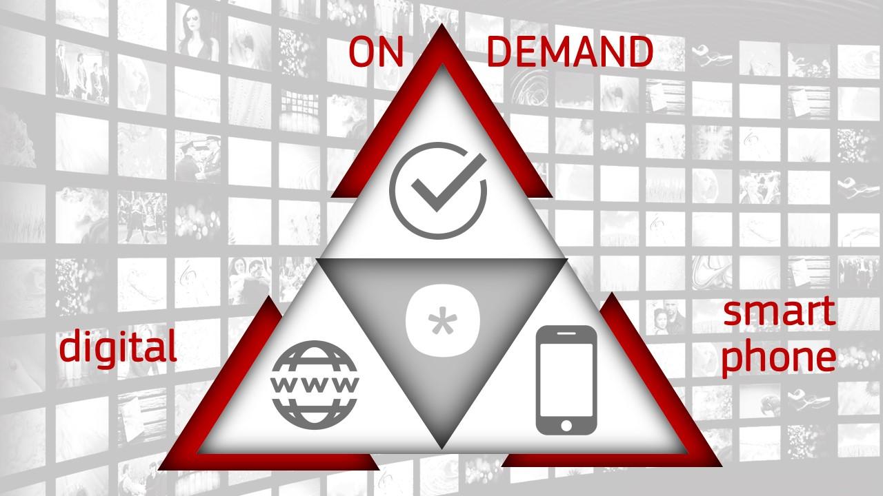 TV & Digital or TV vs Digital? IForum 2018