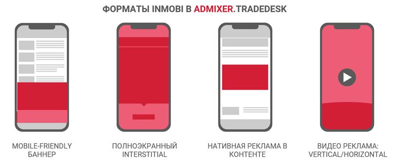 Форматы InMobi в ADMIXER.TRADEDESK