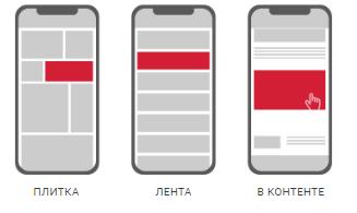 Форматы InMobi_нативная реклама
