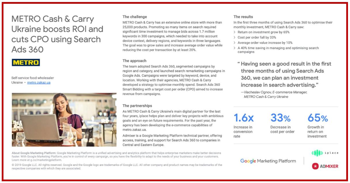 Кейс METRO: Как улучшить продажи с помощью Search Ads 360