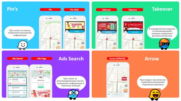 форматы рекламы в приложении waze